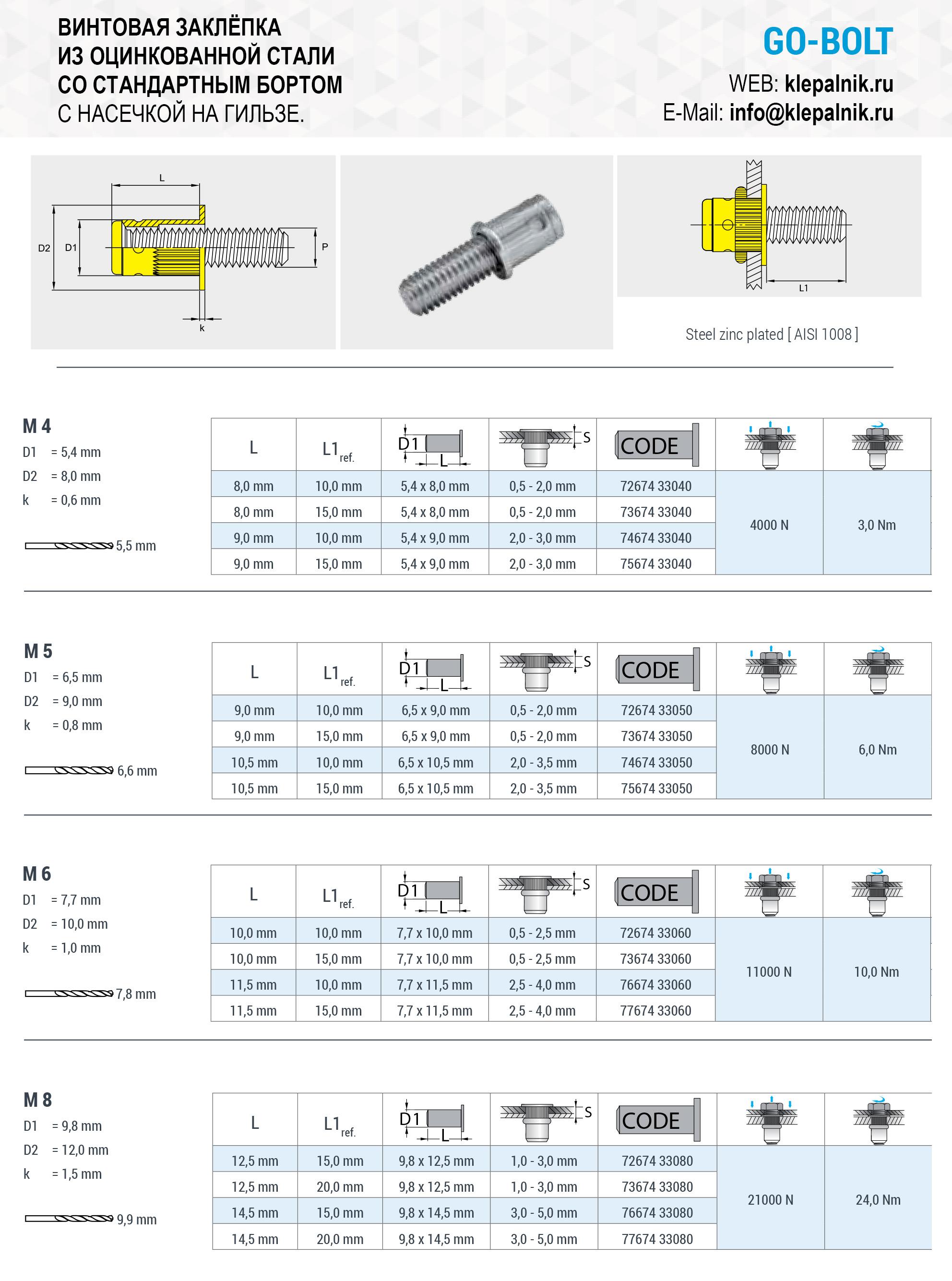 Размеры винтовых заклёпок из оцинкованной стали со стандартным бортиком